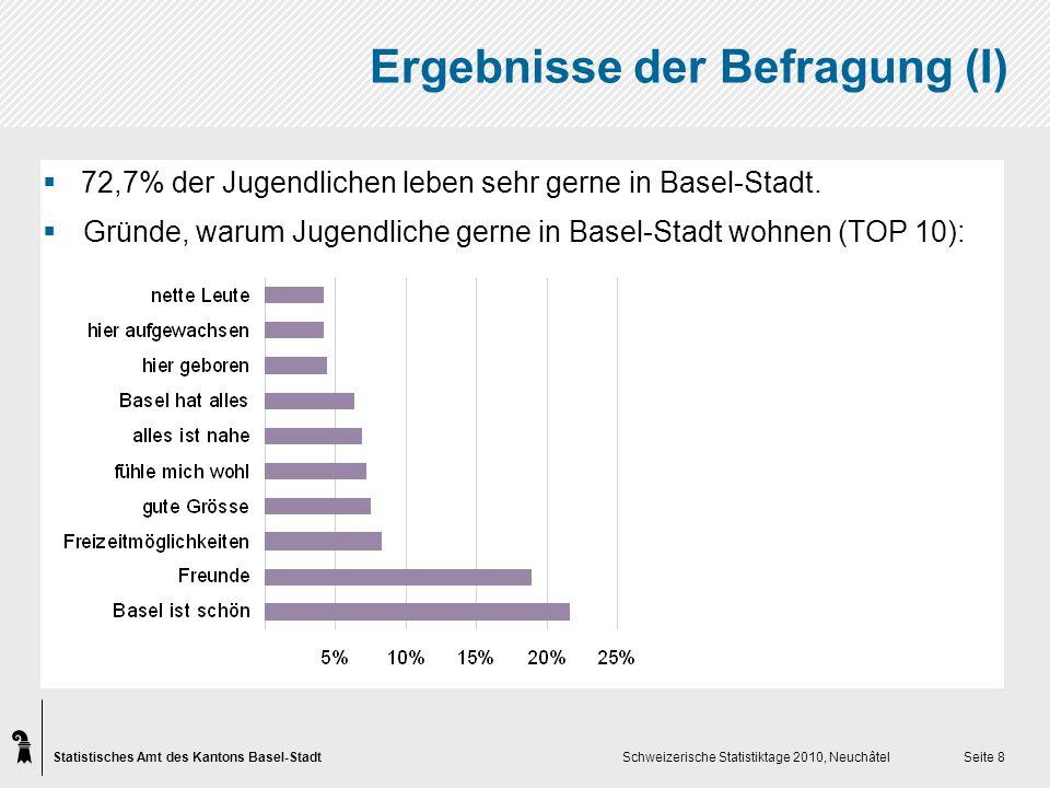Statistisches Amt des Kantons Basel-Stadt Schweizerische Statistiktage 2010, Neuchâtel Seite 9 Was machst Du in Deiner freien Zeit und wie oft.