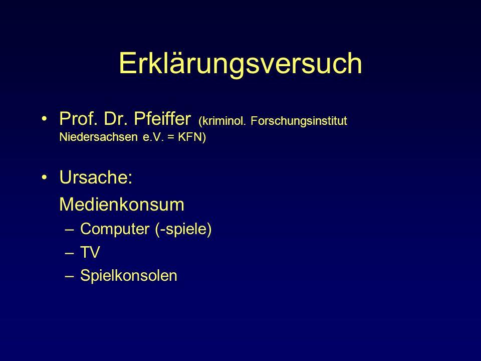 Erklärungsversuch Prof. Dr. Pfeiffer (kriminol. Forschungsinstitut Niedersachsen e.V. = KFN) Ursache: Medienkonsum –Computer (-spiele) –TV –Spielkonso