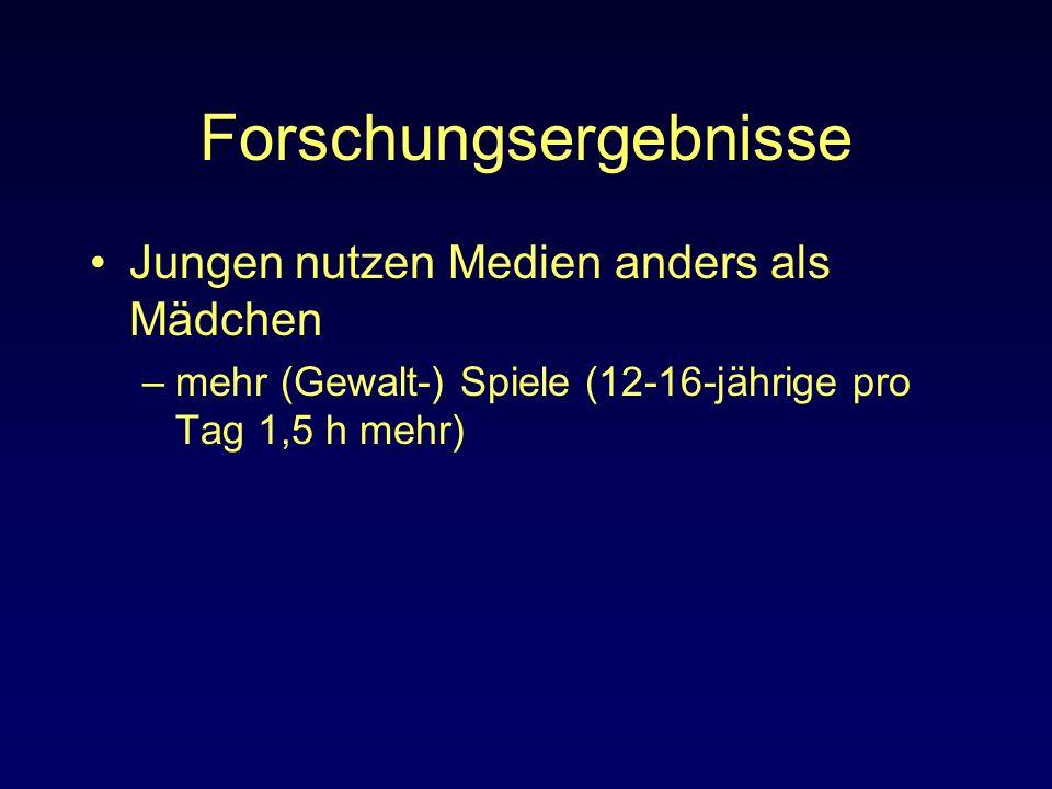 Forschungsergebnisse Bandbreite f.Medienkonsum: ca.