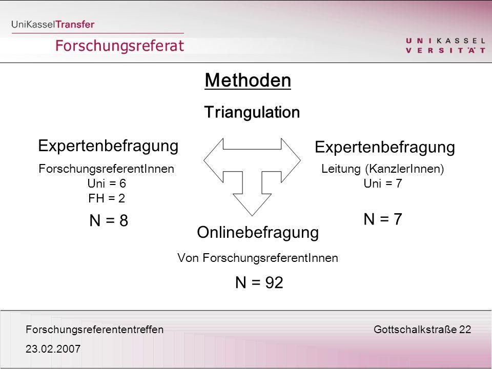 ForschungsreferententreffenGottschalkstraße 22 23.02.2007 Forschungsreferenten Job ohne Karrierechancen – aber mit hoher Zufriedenheit.