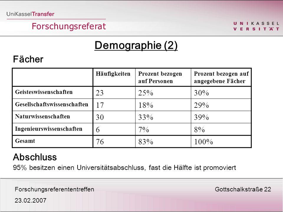 ForschungsreferententreffenGottschalkstraße 22 23.02.2007 Besoldungsstufe: Bat II A oder BAT I B76% unbefristeter Vertrag: 85% Vollzeit: 80% Finanzierung aus Stellenplan: 80% Strukturen (1)