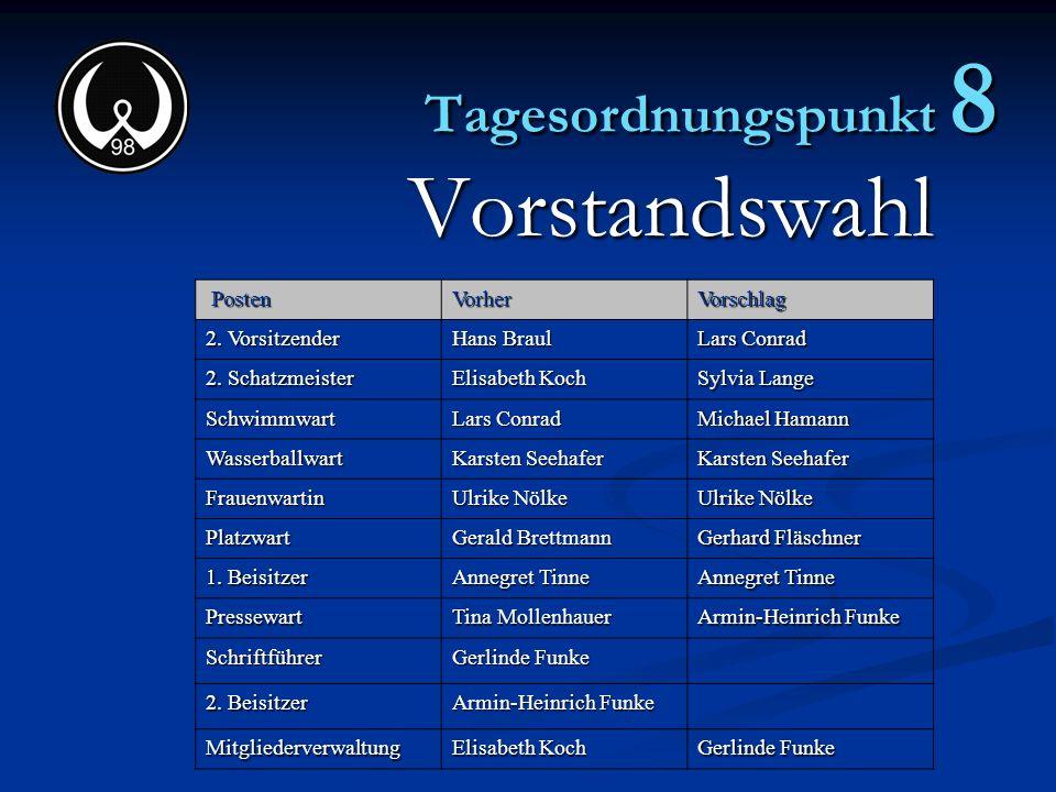 Tagesordnungspunkt 8 Vorstandswahl Posten PostenVorherVorschlag 2. Vorsitzender Hans Braul Lars Conrad 2. Schatzmeister Elisabeth Koch Sylvia Lange Sc