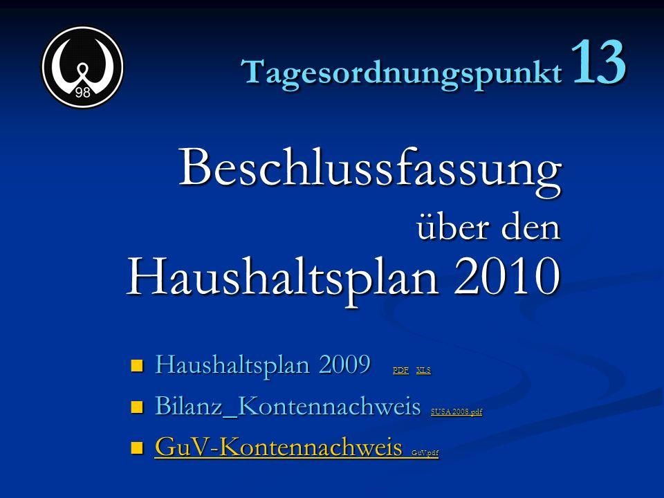 Tagesordnungspunkt 13 Beschlussfassung über den Haushaltsplan 2010 Haushaltsplan 2009 PDF XLS Haushaltsplan 2009 PDF XLS PDF XLS PDF XLS Bilanz_Konten