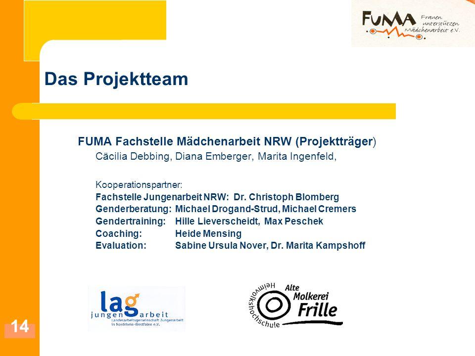 14 Das Projektteam FUMA Fachstelle Mädchenarbeit NRW (Projektträger ) Cäcilia Debbing, Diana Emberger, Marita Ingenfeld, Kooperationspartner: Fachstel