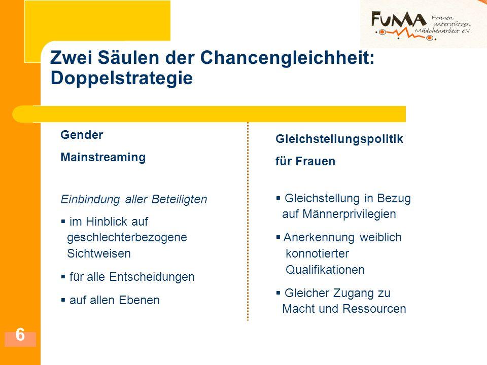 6 Zwei Säulen der Chancengleichheit: Doppelstrategie Gender Mainstreaming Einbindung aller Beteiligten im Hinblick auf geschlechterbezogene Sichtweise