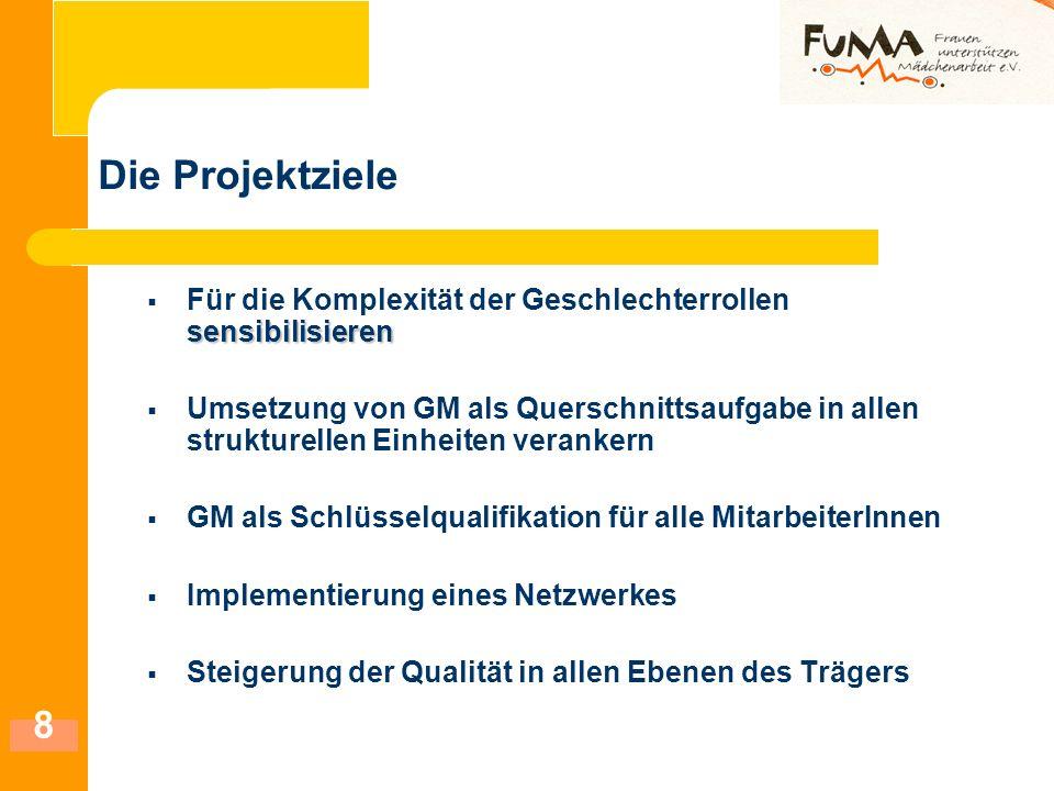 8 Die Projektziele sensibilisieren Für die Komplexität der Geschlechterrollen sensibilisieren Umsetzung von GM als Querschnittsaufgabe in allen strukt