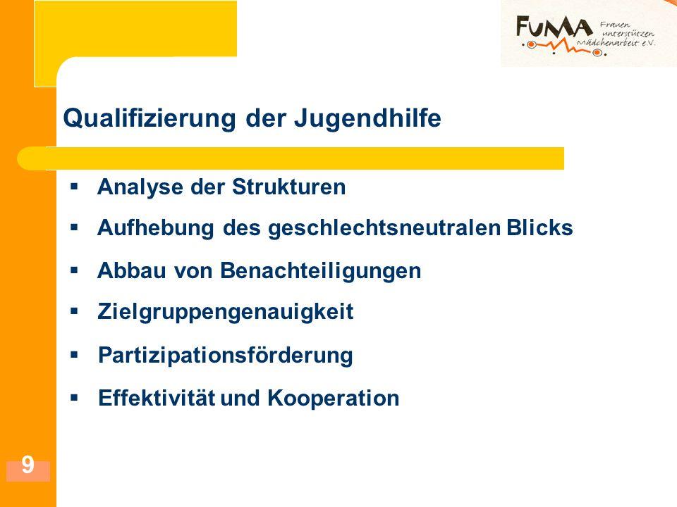 10 Umsetzung in die Arbeit vor Ort Gender Mainstreaming-Prozess analog der Schritte im Qualitätsmanagement Analyse Ziele Umsetzung Evaluation