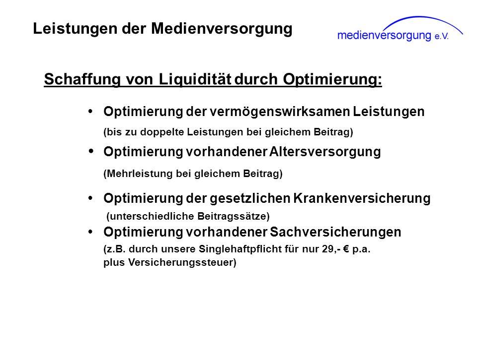 Leistungen der Medienversorgung Schaffung von Liquidität durch Optimierung: Optimierung der vermögenswirksamen Leistungen (bis zu doppelte Leistungen