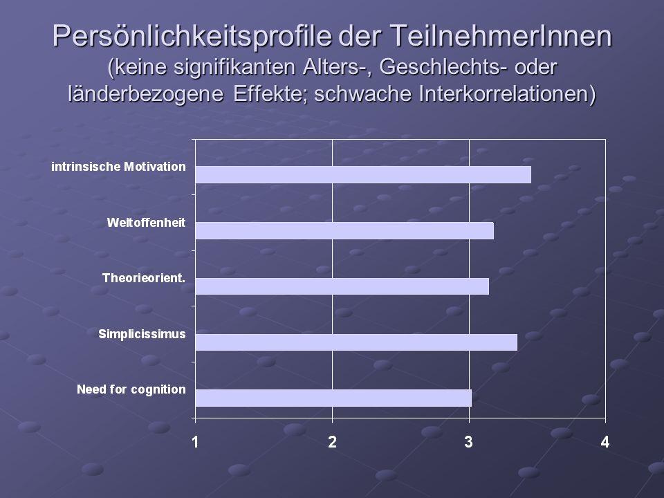 Persönlichkeitsprofile der TeilnehmerInnen (keine signifikanten Alters-, Geschlechts- oder länderbezogene Effekte; schwache Interkorrelationen)