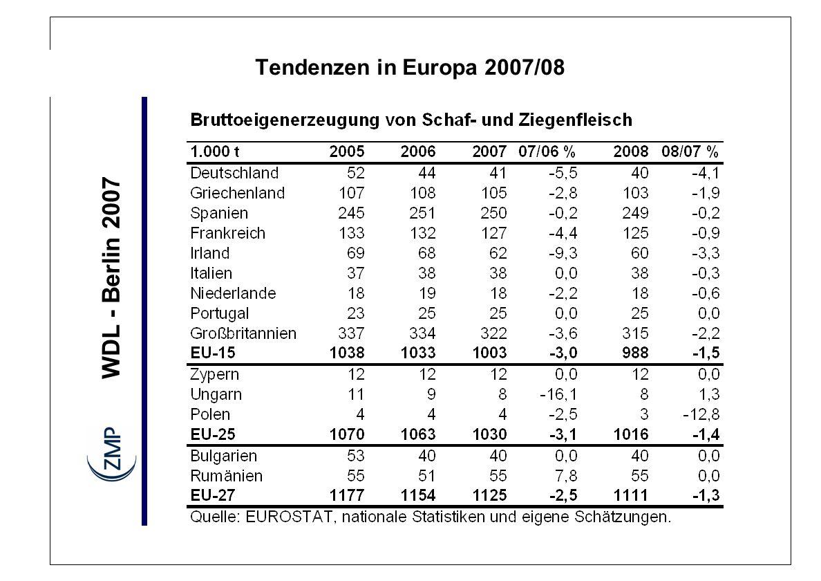 WDL - Berlin 2007 Tendenzen in Europa 2007/08