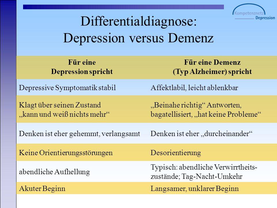 Differentialdiagnose: Depression versus Demenz Für eine Depression spricht Für eine Demenz (Typ Alzheimer) spricht Depressive Symptomatik stabilAffekt