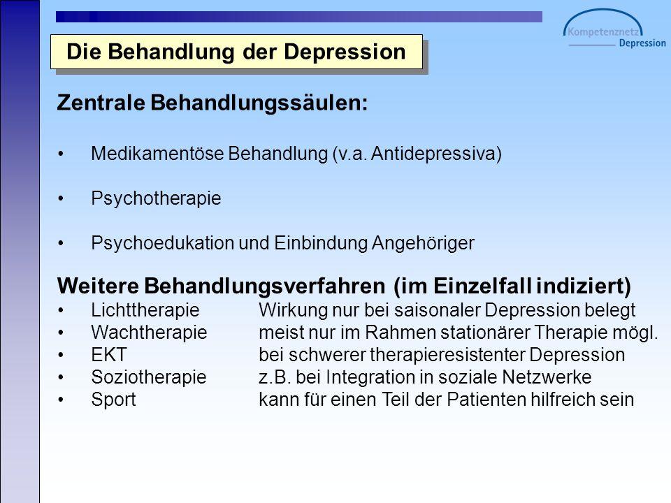 Die Behandlung der Depression Zentrale Behandlungssäulen: Medikamentöse Behandlung (v.a. Antidepressiva) Psychotherapie Psychoedukation und Einbindung