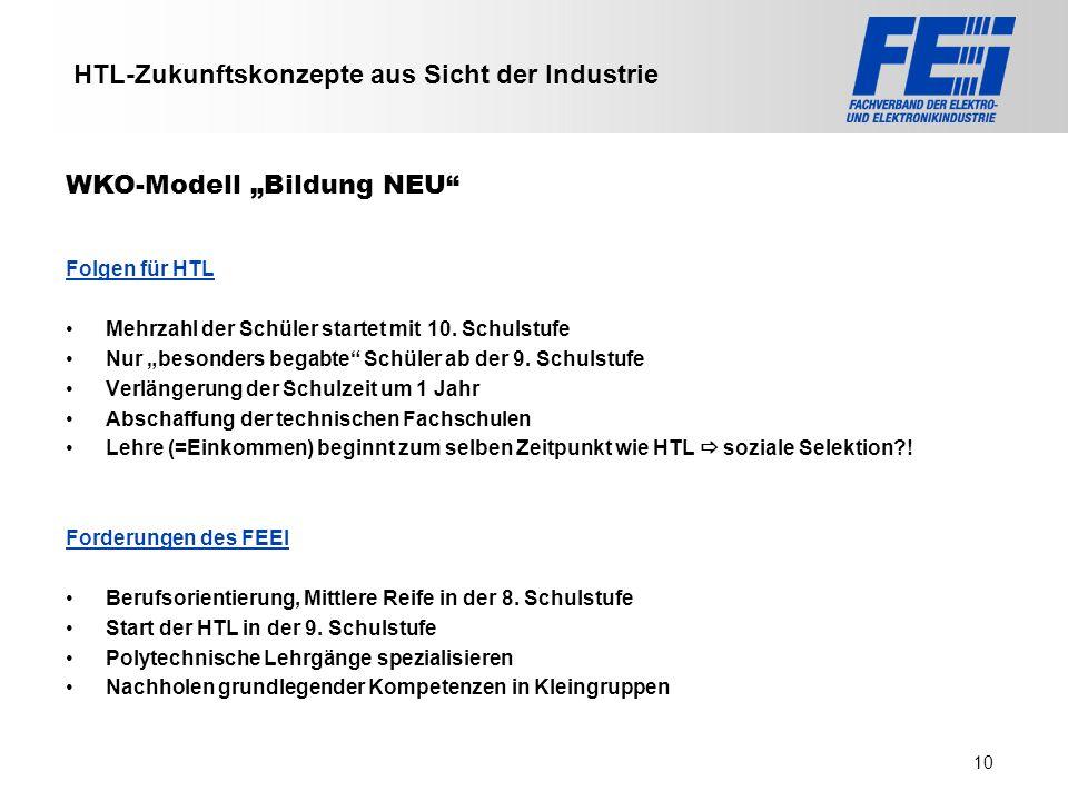 >>> VAT >>> FMK >>> VBI >>> UFH >>> FH TECHNIKUM Wien >>> EV >>> HLP >>> MMF HTL-Zukunftskonzepte aus Sicht der Industrie Folgen für HTL Mehrzahl der
