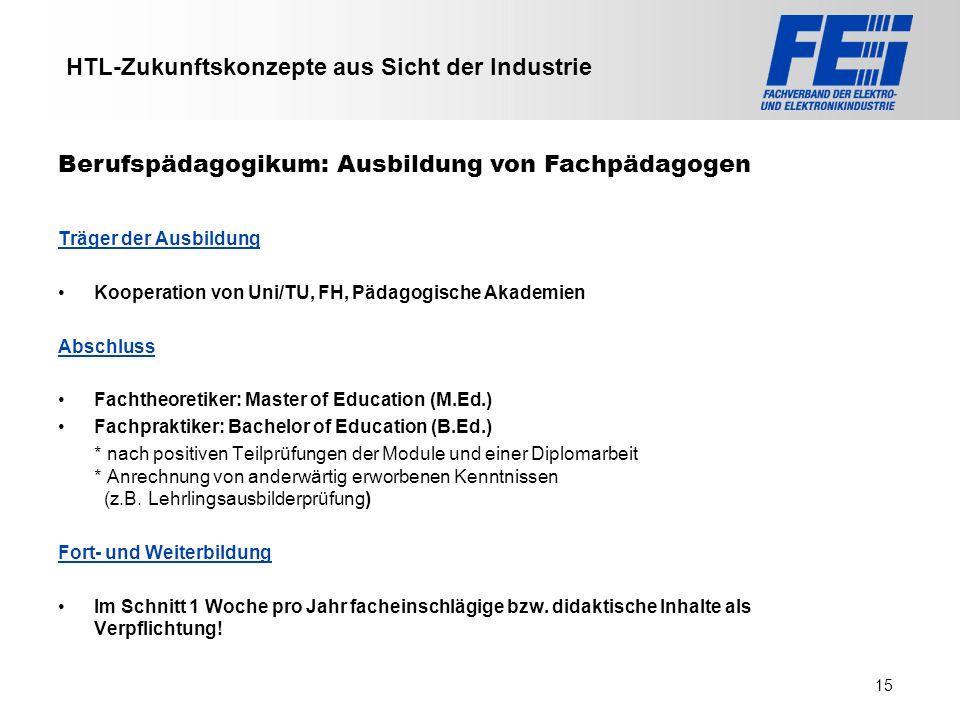 >>> VAT >>> FMK >>> VBI >>> UFH >>> FH TECHNIKUM Wien >>> EV >>> HLP >>> MMF HTL-Zukunftskonzepte aus Sicht der Industrie Träger der Ausbildung Kooper