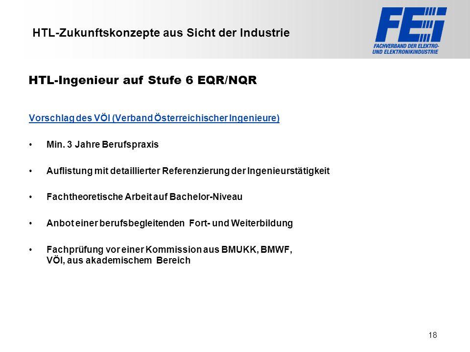 >>> VAT >>> FMK >>> VBI >>> UFH >>> FH TECHNIKUM Wien >>> EV >>> HLP >>> MMF HTL-Zukunftskonzepte aus Sicht der Industrie Vorschlag des VÖI (Verband Ö