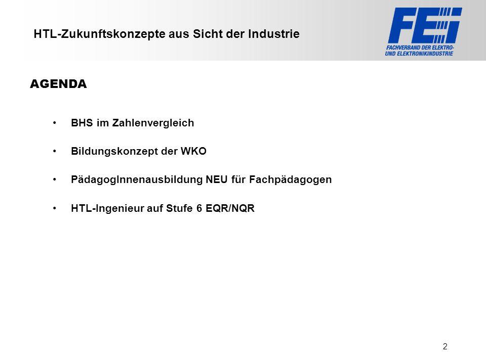 >>> VAT >>> FMK >>> VBI >>> UFH >>> FH TECHNIKUM Wien >>> EV >>> HLP >>> MMF HTL-Zukunftskonzepte aus Sicht der Industrie BHS im Zahlenvergleich Bildu