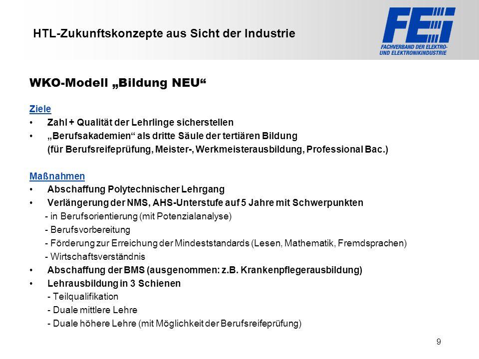 >>> VAT >>> FMK >>> VBI >>> UFH >>> FH TECHNIKUM Wien >>> EV >>> HLP >>> MMF HTL-Zukunftskonzepte aus Sicht der Industrie Ziele Zahl + Qualität der Le