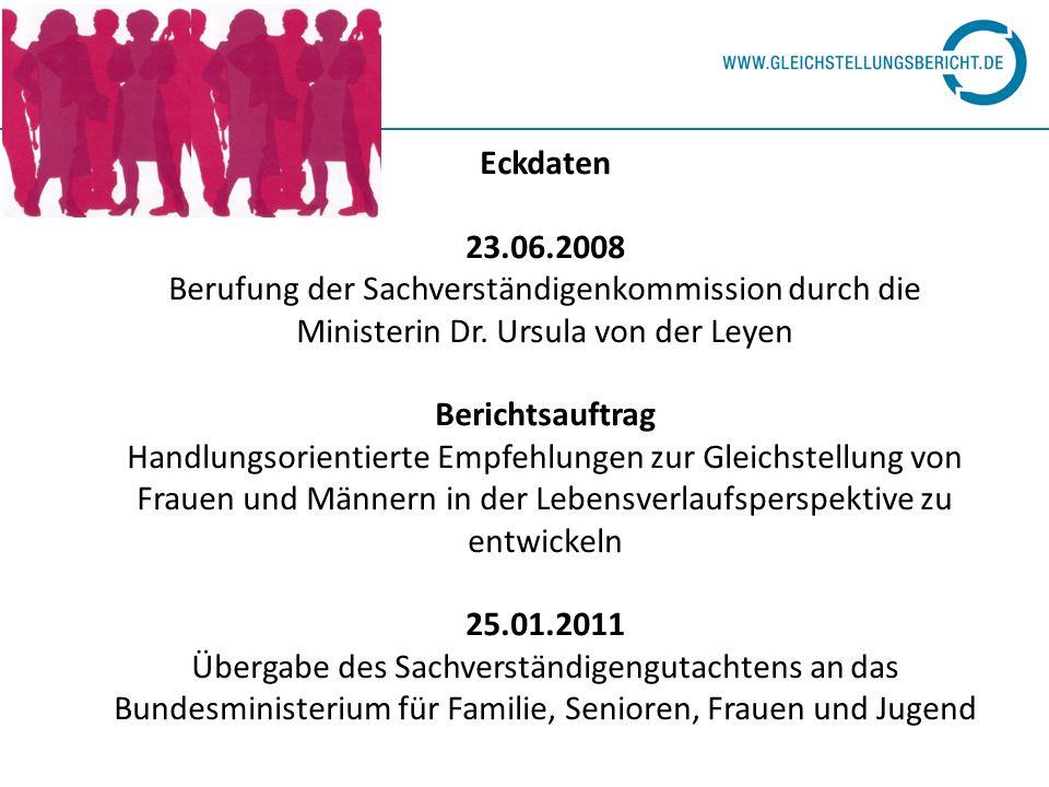 Eckdaten 23.06.2008 Berufung der Sachverständigenkommission durch die Ministerin Dr. Ursula von der Leyen Berichtsauftrag Handlungsorientierte Empfehl