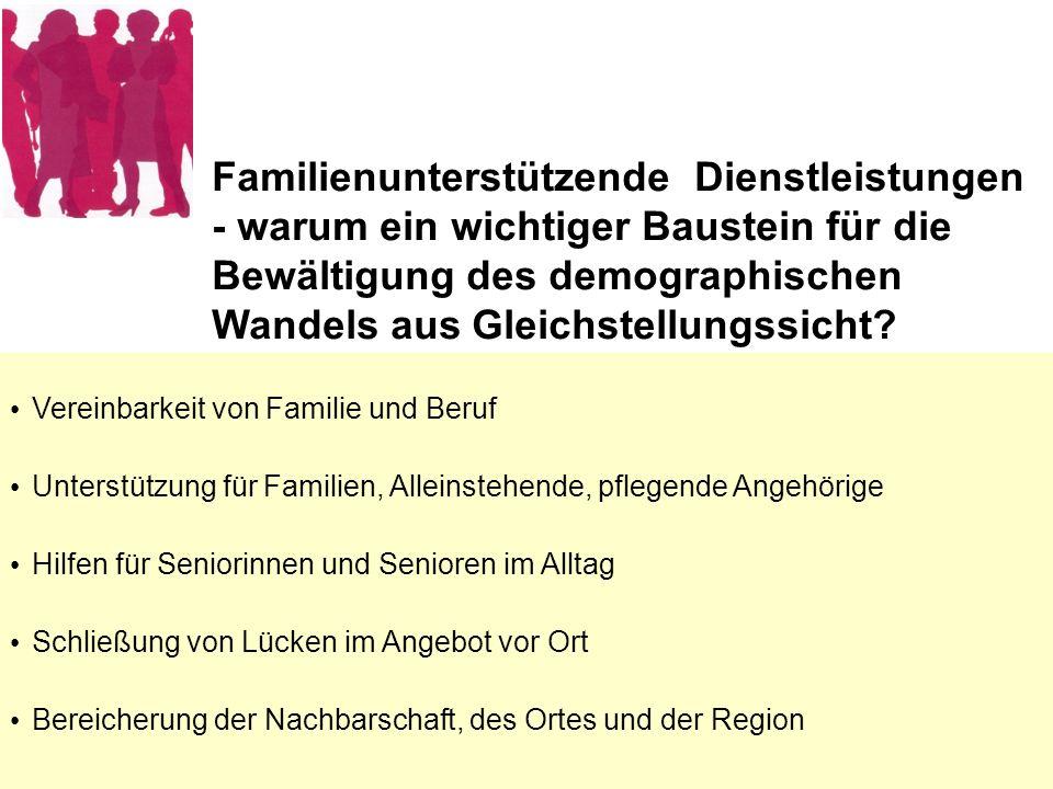 37 Familienunterstützende Dienstleistungen - warum ein wichtiger Baustein für die Bewältigung des demographischen Wandels aus Gleichstellungssicht? Ve