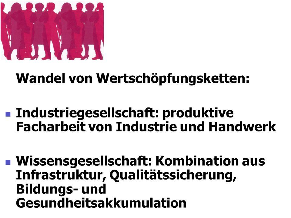 Wandel von Wertschöpfungsketten: Industriegesellschaft: produktive Facharbeit von Industrie und Handwerk Wissensgesellschaft: Kombination aus Infrastr