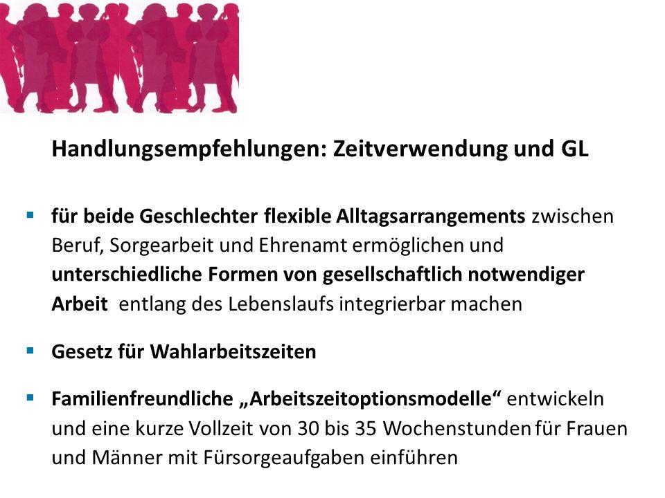 Handlungsempfehlungen: Zeitverwendung und GL für beide Geschlechter flexible Alltagsarrangements zwischen Beruf, Sorgearbeit und Ehrenamt ermöglichen