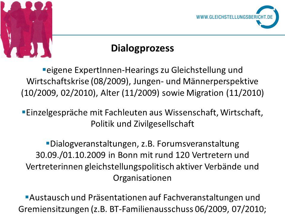 Dialogprozess eigene ExpertInnen-Hearings zu Gleichstellung und Wirtschaftskrise (08/2009), Jungen- und Männerperspektive (10/2009, 02/2010), Alter (1