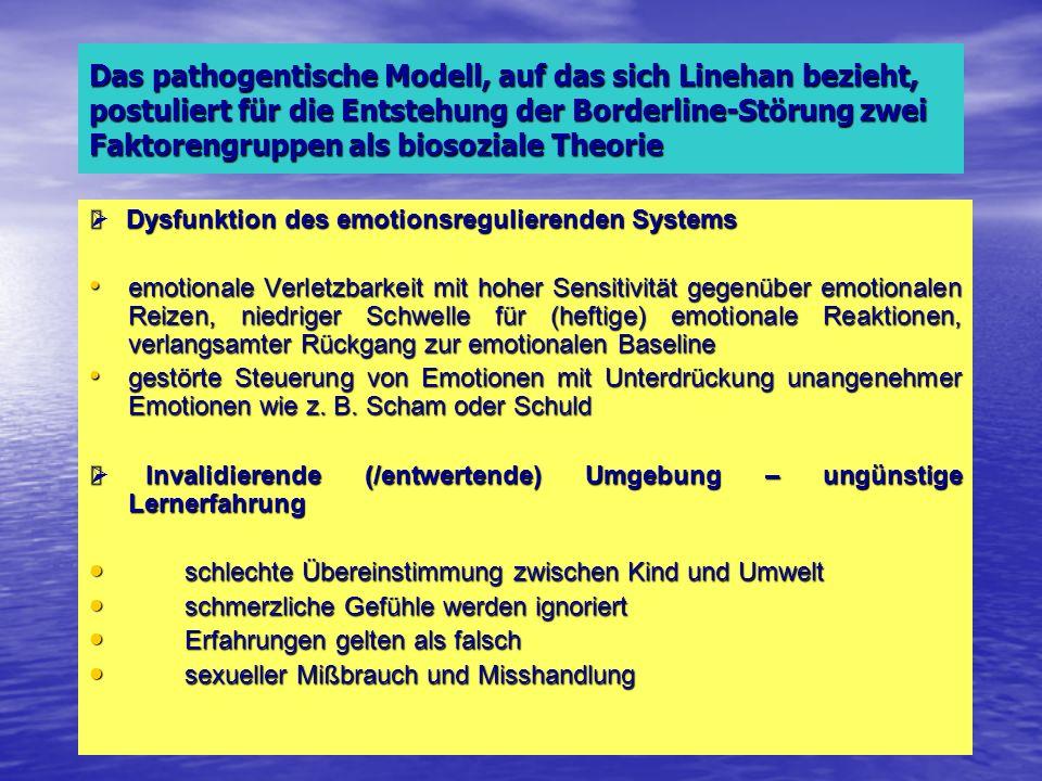Monika Schmitz Zentrum für Soziale Psychiatrie Gesprächskreis für Angehörige von Patienten mit einer Borderline- Persönlichkeits-Störung Forum Angehör