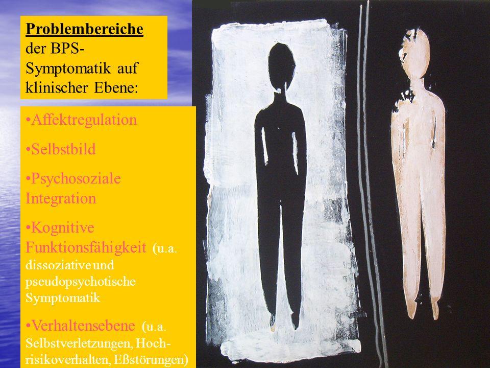 Dialektische Dilemmas der Borderline-Patientin nach Linehan Emotionale Vulnerabilität versus Selbst- Invalidierung Emotionale Vulnerabilität versus Se