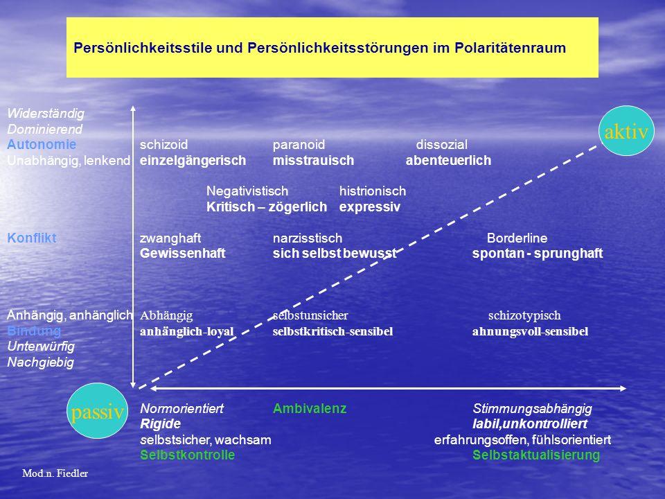 Therapie der BPS in Modulen Krise -Risiken minieren -Therapie- bereitschaft -Medika- mente - Stabili- sieren Eingang -Diagnostik Elemente der ITPP nac