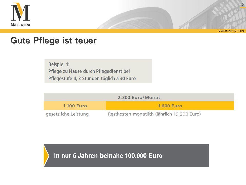 10 © Mannheimer AG Holding Gute Pflege ist teuer in nur 5 Jahren beinahe 100.000 Euro
