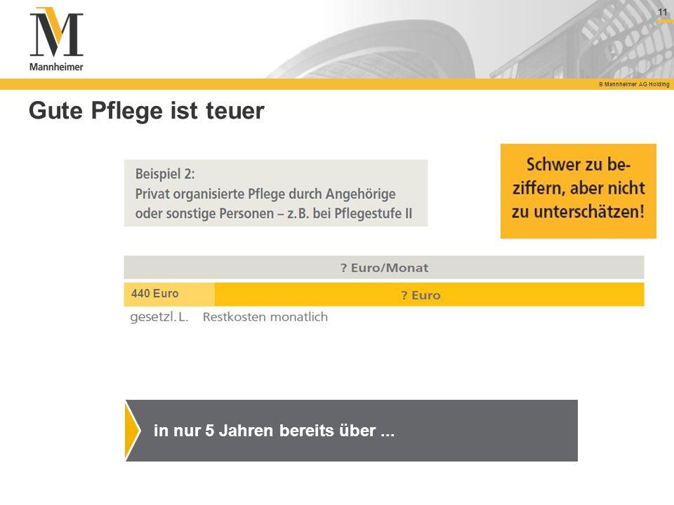 11 © Mannheimer AG Holding Gute Pflege ist teuer in nur 5 Jahren bereits über... 440 Euro