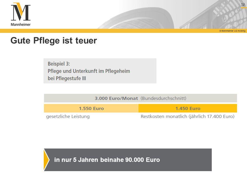 12 © Mannheimer AG Holding Gute Pflege ist teuer in nur 5 Jahren beinahe 90.000 Euro