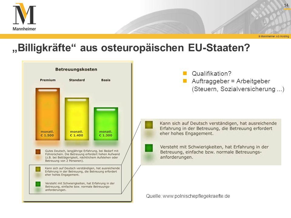 14 © Mannheimer AG Holding Billigkräfte aus osteuropäischen EU-Staaten? Qualifikation? Auftraggeber = Arbeitgeber (Steuern, Sozialversicherung...) Que