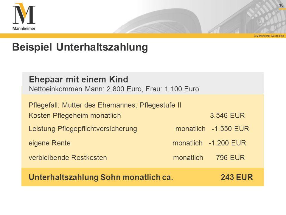 16 © Mannheimer AG Holding Beispiel Unterhaltszahlung Pflegefall: Mutter des Ehemannes; Pflegestufe II Kosten Pflegeheim monatlich 3.546 EUR Leistung