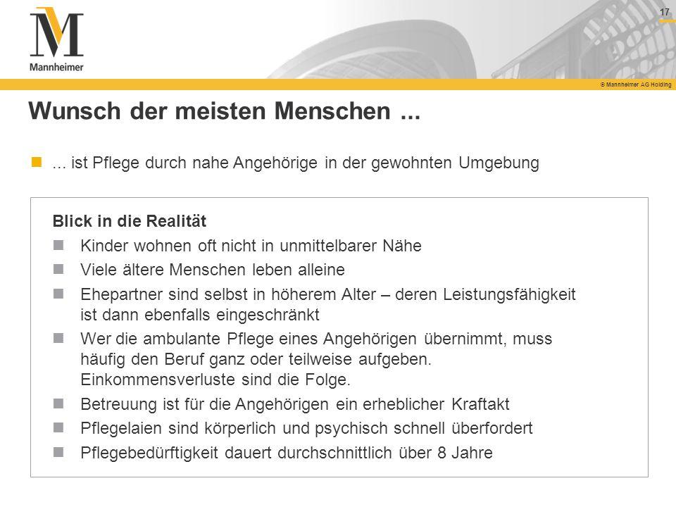 17 © Mannheimer AG Holding Wunsch der meisten Menschen...... ist Pflege durch nahe Angehörige in der gewohnten Umgebung Blick in die Realität Kinder w