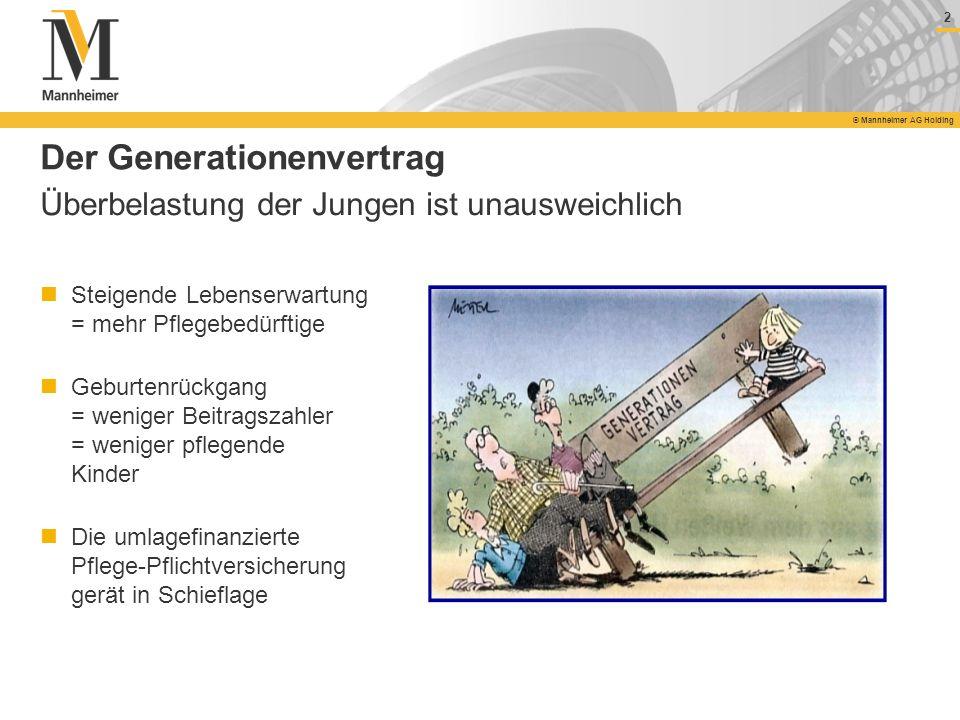 2 © Mannheimer AG Holding Der Generationenvertrag Überbelastung der Jungen ist unausweichlich Steigende Lebenserwartung = mehr Pflegebedürftige Geburt