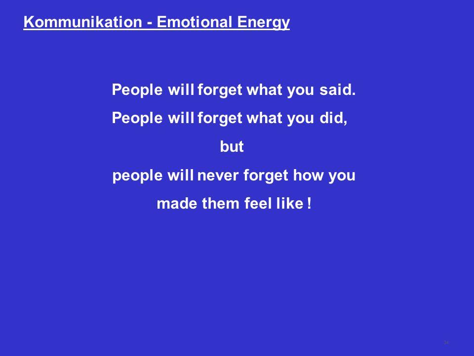 33 Emotionen Ohne Emotionen sind Entscheide für unser Gehirn bedeutungslos
