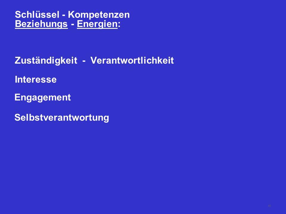 44 Emotionale Energien Null Bock- Desinteresse- Passivität- Unzufriedenheit- Wut / Zorn- Opfer - Neid- Leiden- Furcht / Angst- Arroganz-