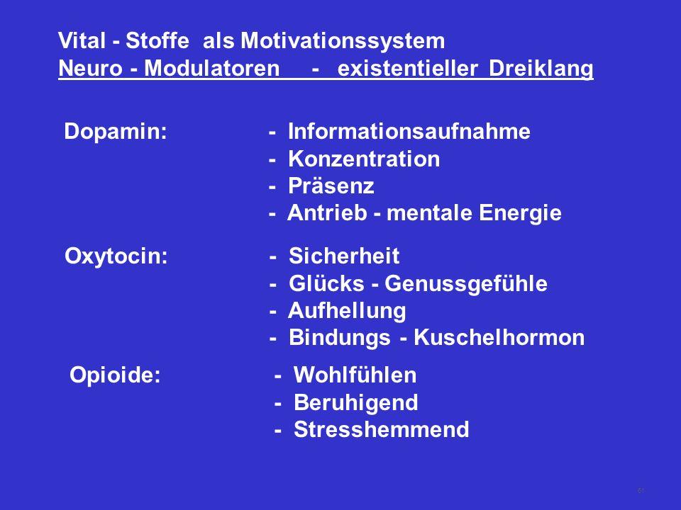 60 Es geht um: gelingende Beziehungen ! Gute Beziehungen aktivieren die inneren Motivationssysteme 3Signale : Interesse Wertschätzung Anerkennung