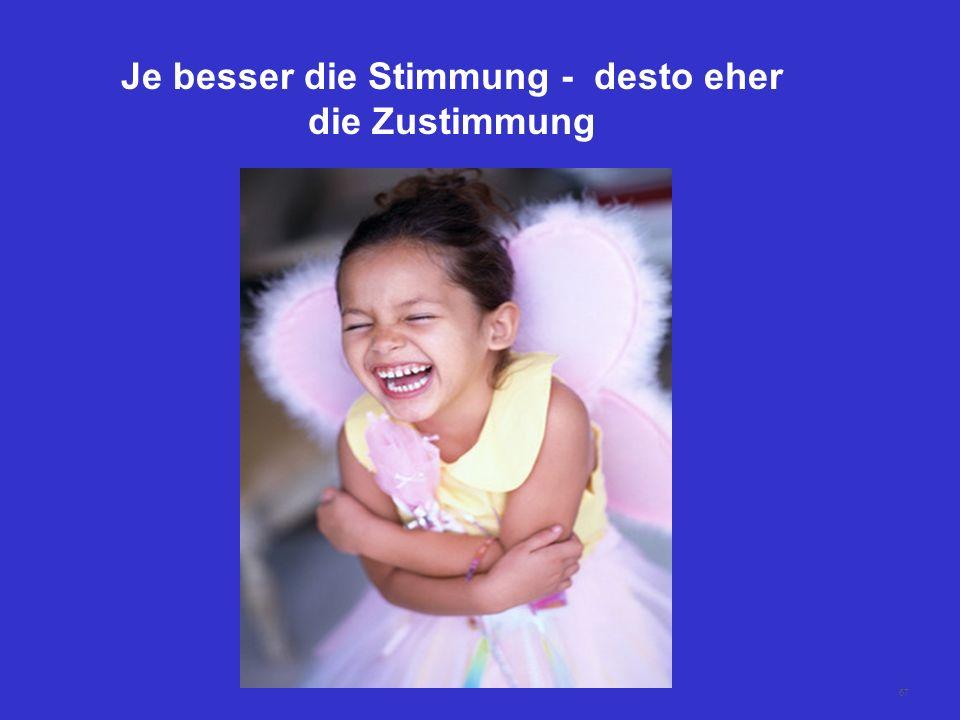 66 Lächeln.... signalisiert:stimuliert: SelbstsicherheitVertrauen GelassenheitSelbstvertrauen KontaktbereitschaftHandlungsfreude OptimismusZustimmung