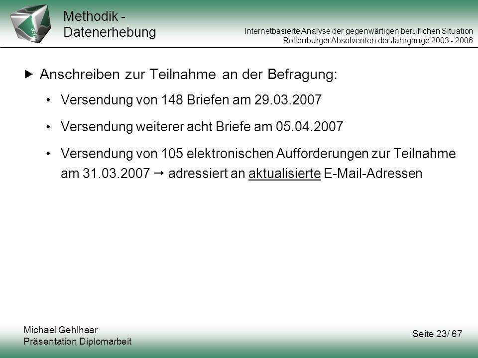 Internetbasierte Analyse der gegenwärtigen beruflichen Situation Rottenburger Absolventen der Jahrgänge 2003 - 2006 Betreuer:Prof. Dr. Bastian Kaiser