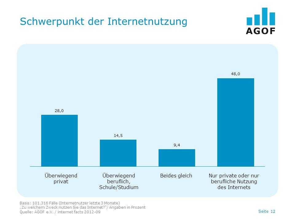 Seite 12 Schwerpunkt der Internetnutzung Basis: 101.316 Fälle (Internetnutzer letzte 3 Monate) Zu welchem Zweck nutzen Sie das Internet?/ Angaben in Prozent Quelle: AGOF e.V.