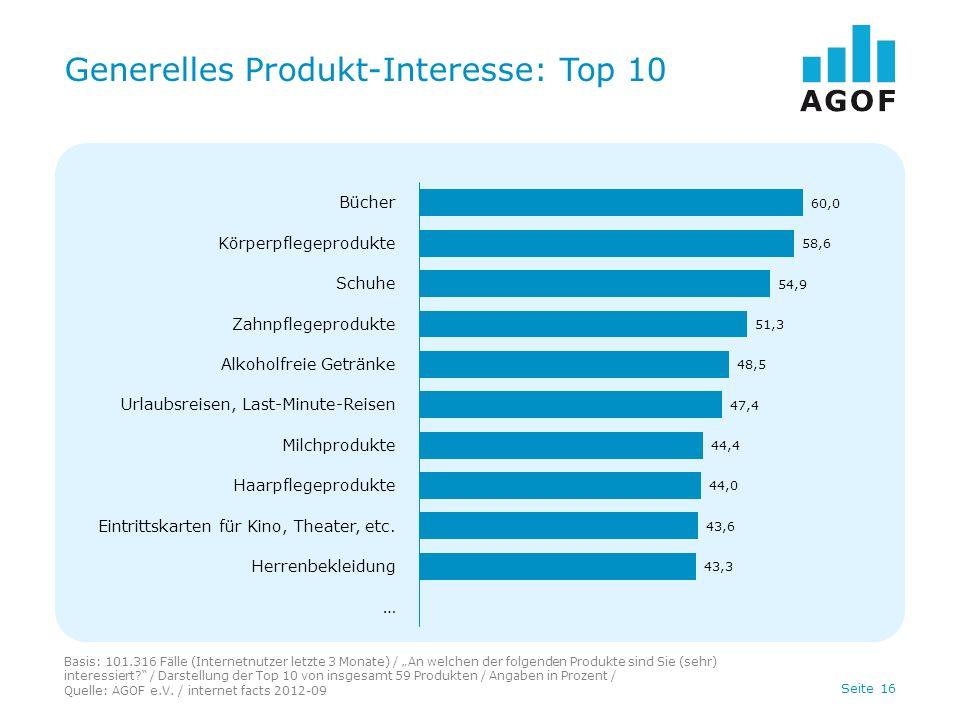 Seite 16 Generelles Produkt-Interesse: Top 10 Basis: 101.316 Fälle (Internetnutzer letzte 3 Monate) / An welchen der folgenden Produkte sind Sie (sehr) interessiert.