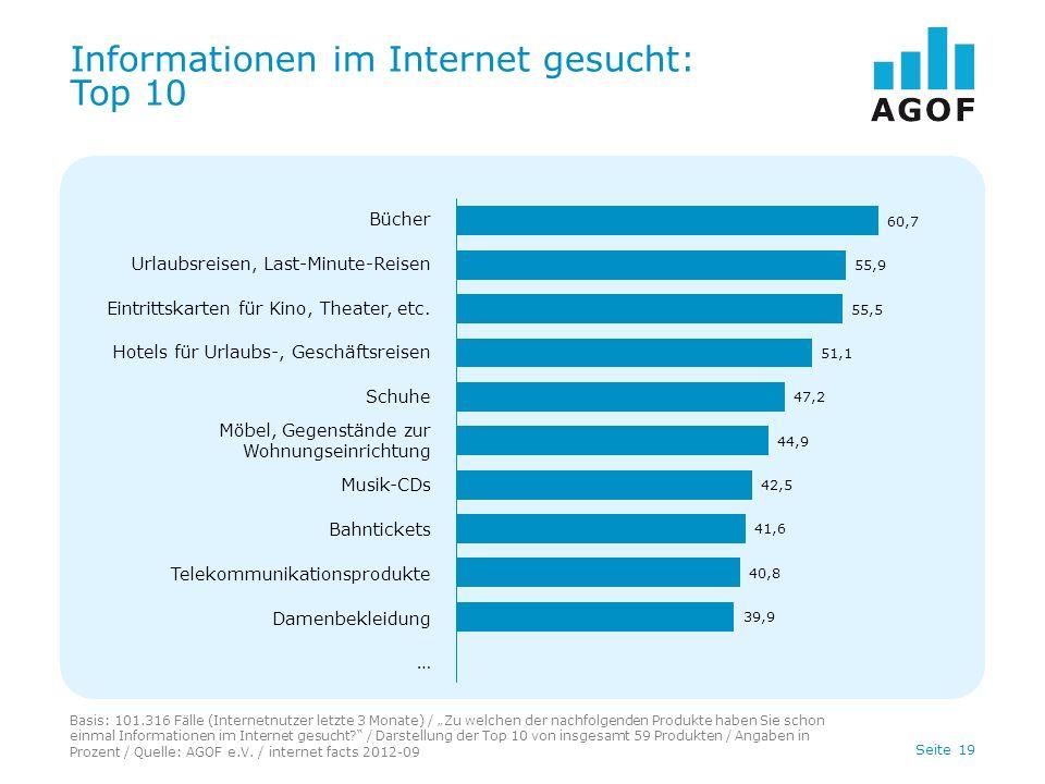 Seite 19 Informationen im Internet gesucht: Top 10 Basis: 101.316 Fälle (Internetnutzer letzte 3 Monate) / Zu welchen der nachfolgenden Produkte haben
