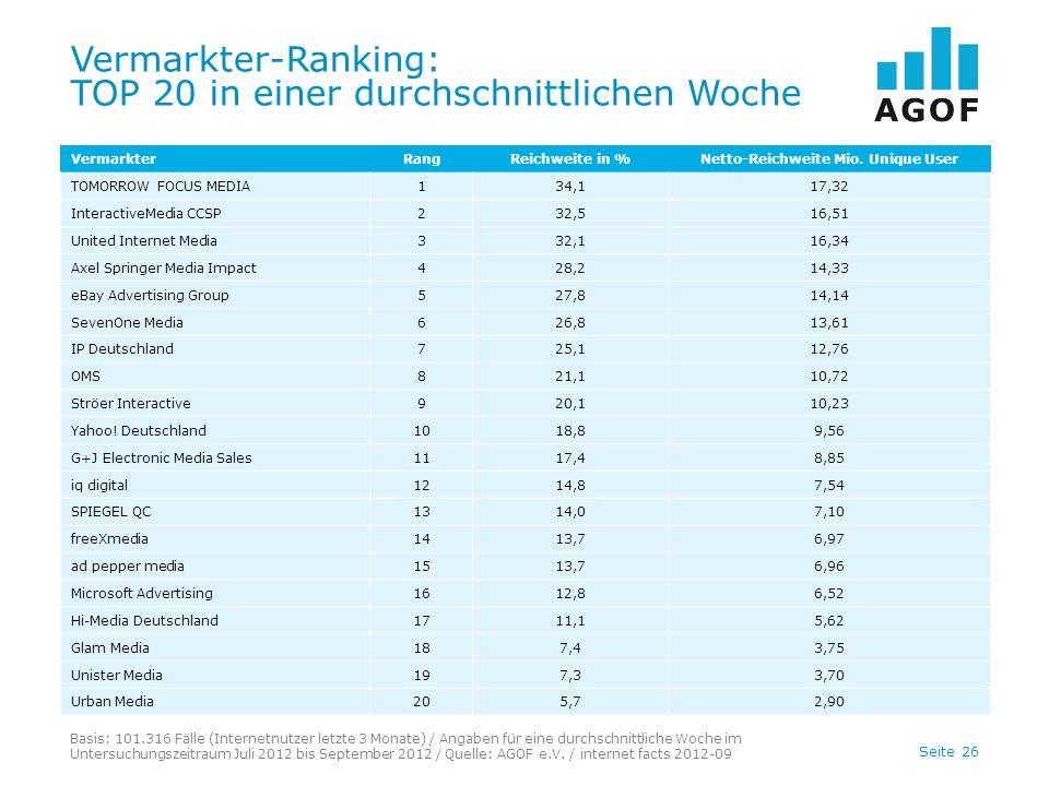Seite 26 Vermarkter-Ranking: TOP 20 in einer durchschnittlichen Woche Basis: 101.316 Fälle (Internetnutzer letzte 3 Monate) / Angaben für eine durchschnittliche Woche im Untersuchungszeitraum Juli 2012 bis September 2012 / Quelle: AGOF e.V.