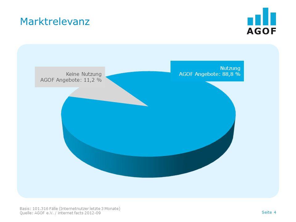 Seite 4 Marktrelevanz Basis: 101.316 Fälle (Internetnutzer letzte 3 Monate) Quelle: AGOF e.V. / internet facts 2012-09 Keine Nutzung AGOF Angebote: 11