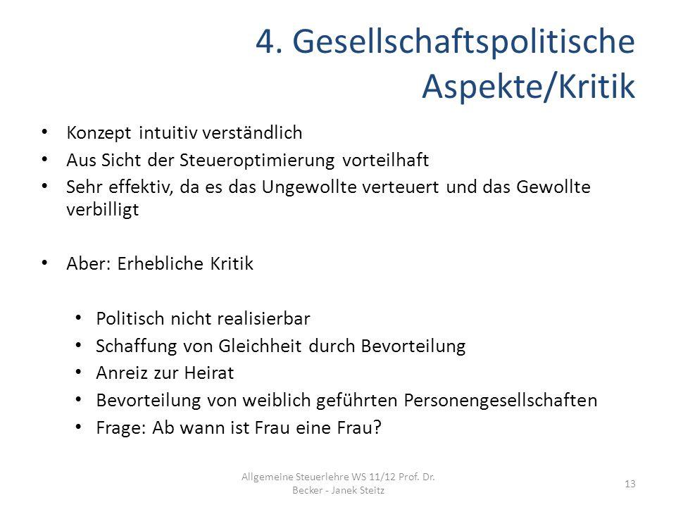 4. Gesellschaftspolitische Aspekte/Kritik Konzept intuitiv verständlich Aus Sicht der Steueroptimierung vorteilhaft Sehr effektiv, da es das Ungewollt