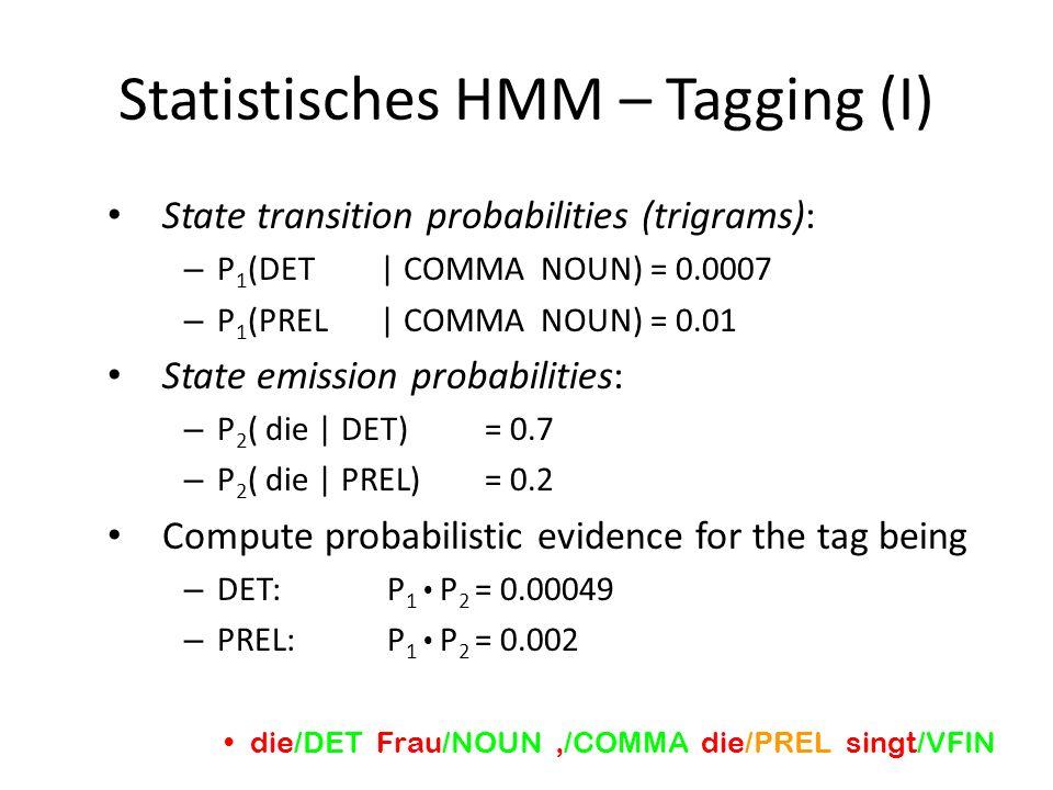 Statistisches HMM – Tagging (I) State transition probabilities (trigrams): – P 1 (DET | COMMA NOUN) = 0.0007 – P 1 (PREL | COMMA NOUN) = 0.01 State emission probabilities: – P 2 ( die | DET)= 0.7 – P 2 ( die | PREL)= 0.2 Compute probabilistic evidence for the tag being – DET: P 1 P 2 = 0.00049 – PREL: P 1 P 2 = 0.002 die/DET Frau/NOUN,/COMMA die/PREL singt/VFIN