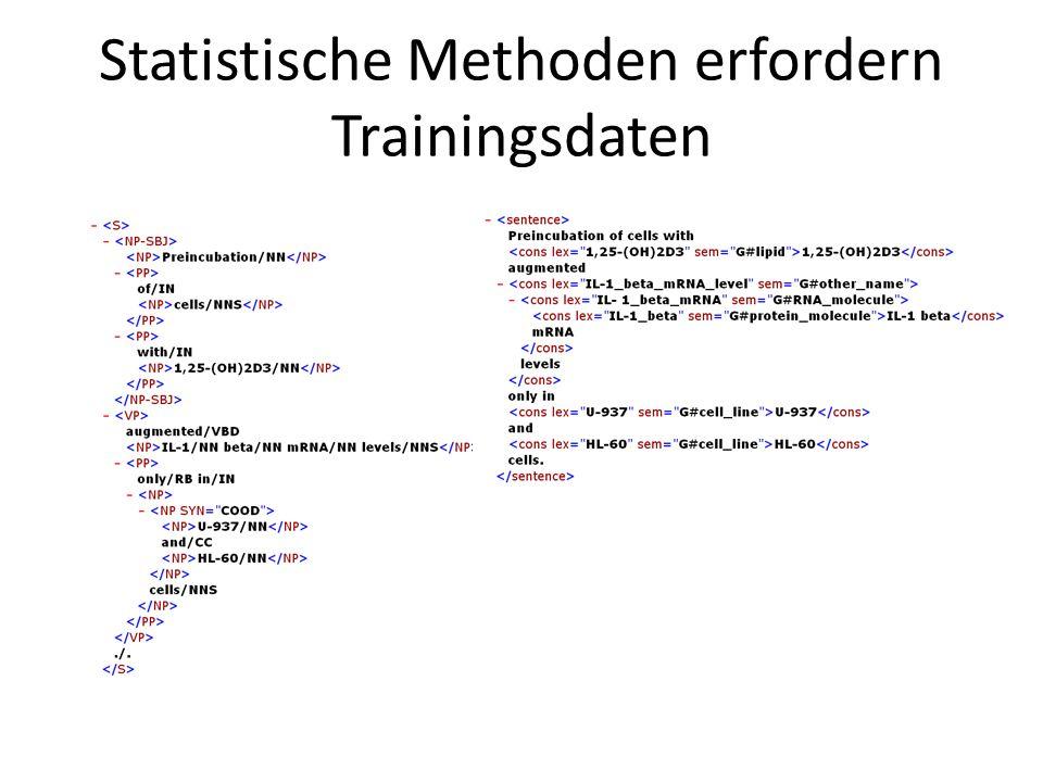 Statistische Methoden erfordern Trainingsdaten