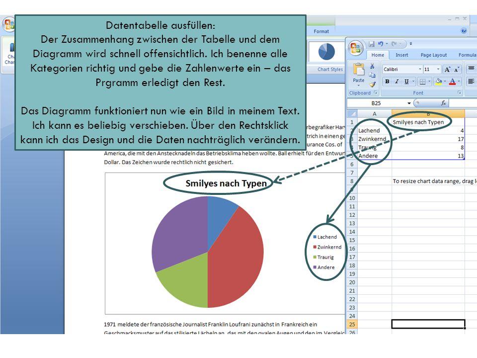 Datentabelle ausfüllen: Der Zusammenhang zwischen der Tabelle und dem Diagramm wird schnell offensichtlich. Ich benenne alle Kategorien richtig und ge